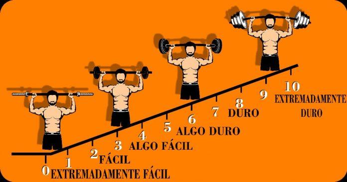 Escala de valoración subjetiva del esfuerzo percibido.