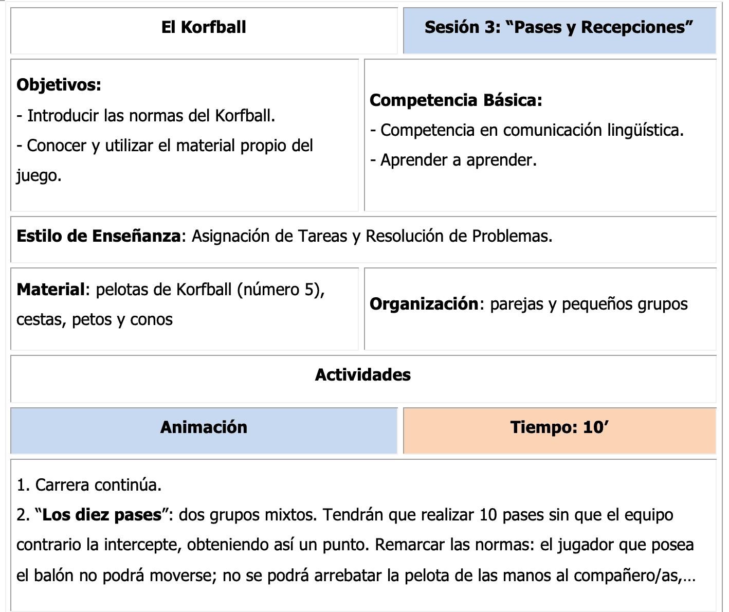 unidad didáctica de korfball parte inicial