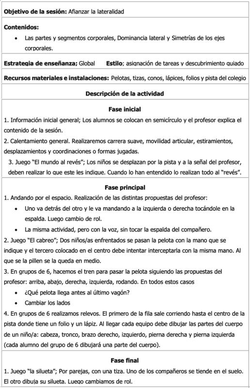 propuesta de lateralidad en educación física
