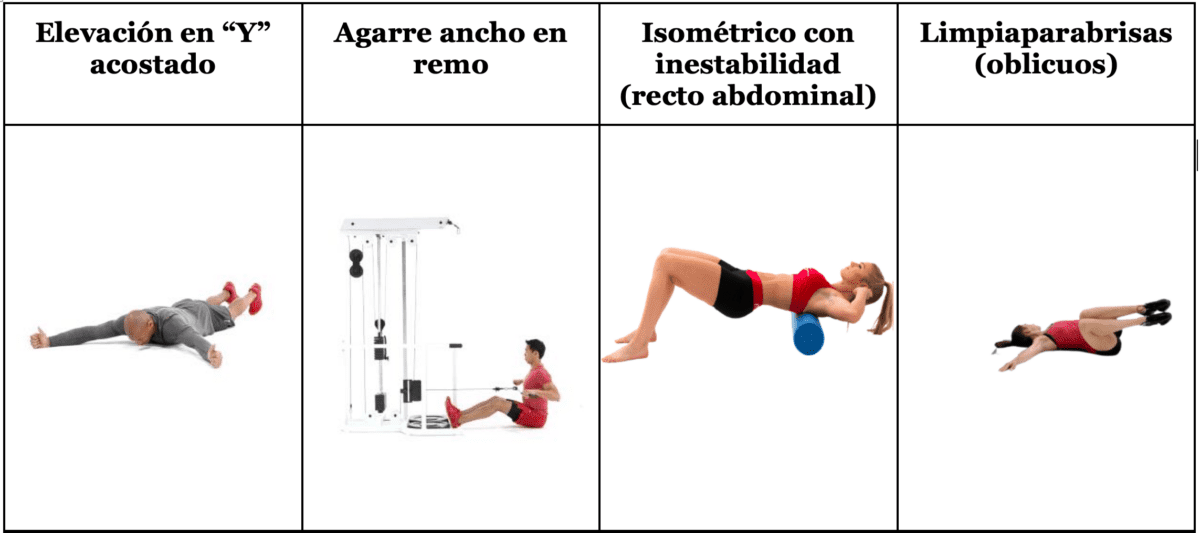ejercicios para mejorar la postura en el ordenador