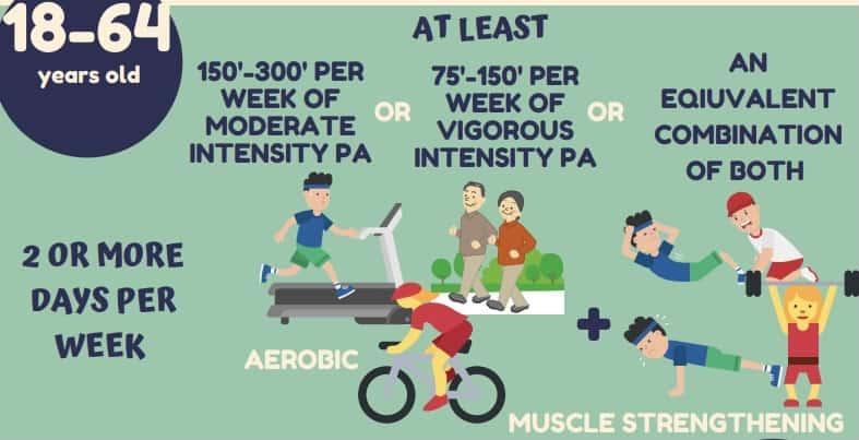 Moverte en bici te hará cumplir con las recomendaciones de actividad física.