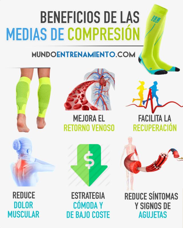MEDIAS DE COMPRESION