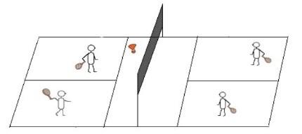 2x2 competitivo con red