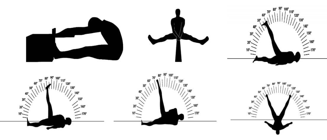 Evaluaciones de Flexibilidad