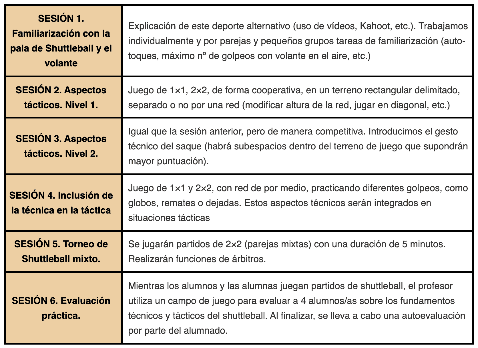 propuesta de ejercicios de shuttleball